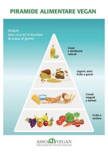 Piramide_Alimentare_Vegan